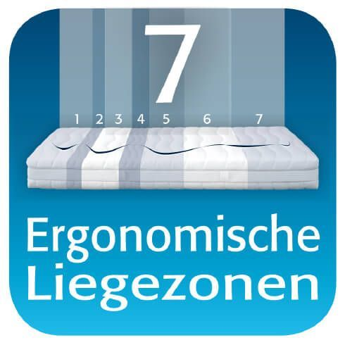 moebel-berning-lingen-rheine-markenwelten-schlafen-diamona-matratze-federkern-7-ergonomische-liegezonen