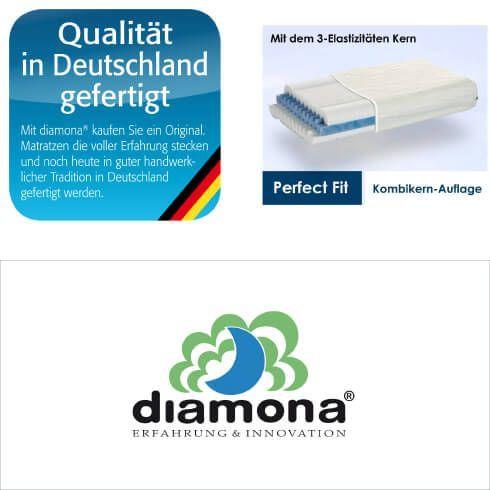 moebel-berning-lingen-rheine-markenwelten-schlafen-diamona-matratze-kombi-fit-kombikern-auflage-logo-qualität-aus-deutschland